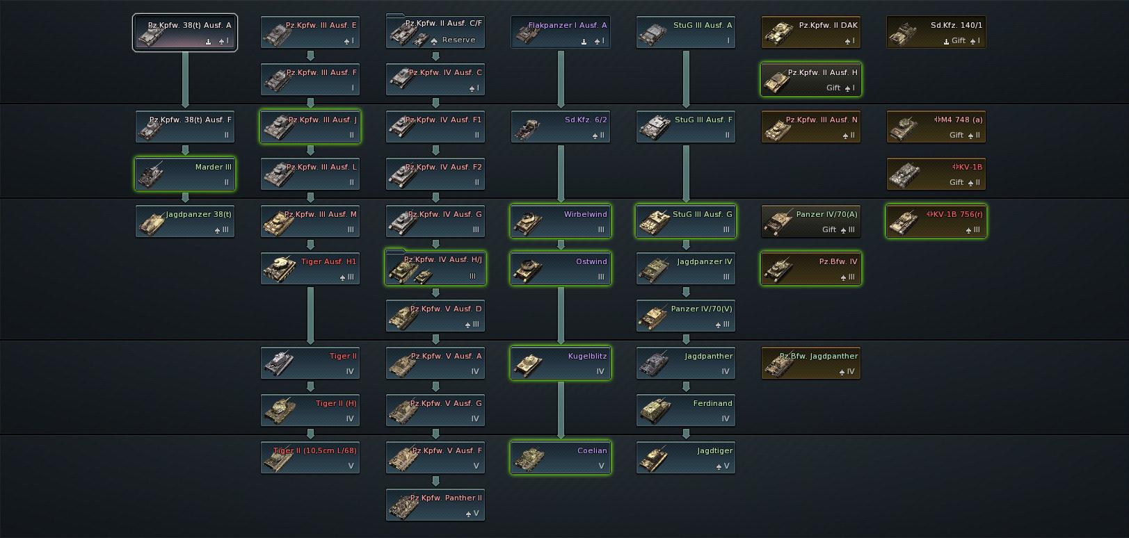 War Thunder A4e