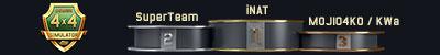 "Tank blitz-tournament ""Armor 4x4"" in Simulator Battles"