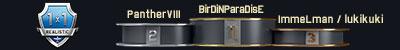 Air blitz-tournament 1x1 in Realistic Battles