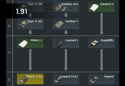 Changes in the German tech-tree