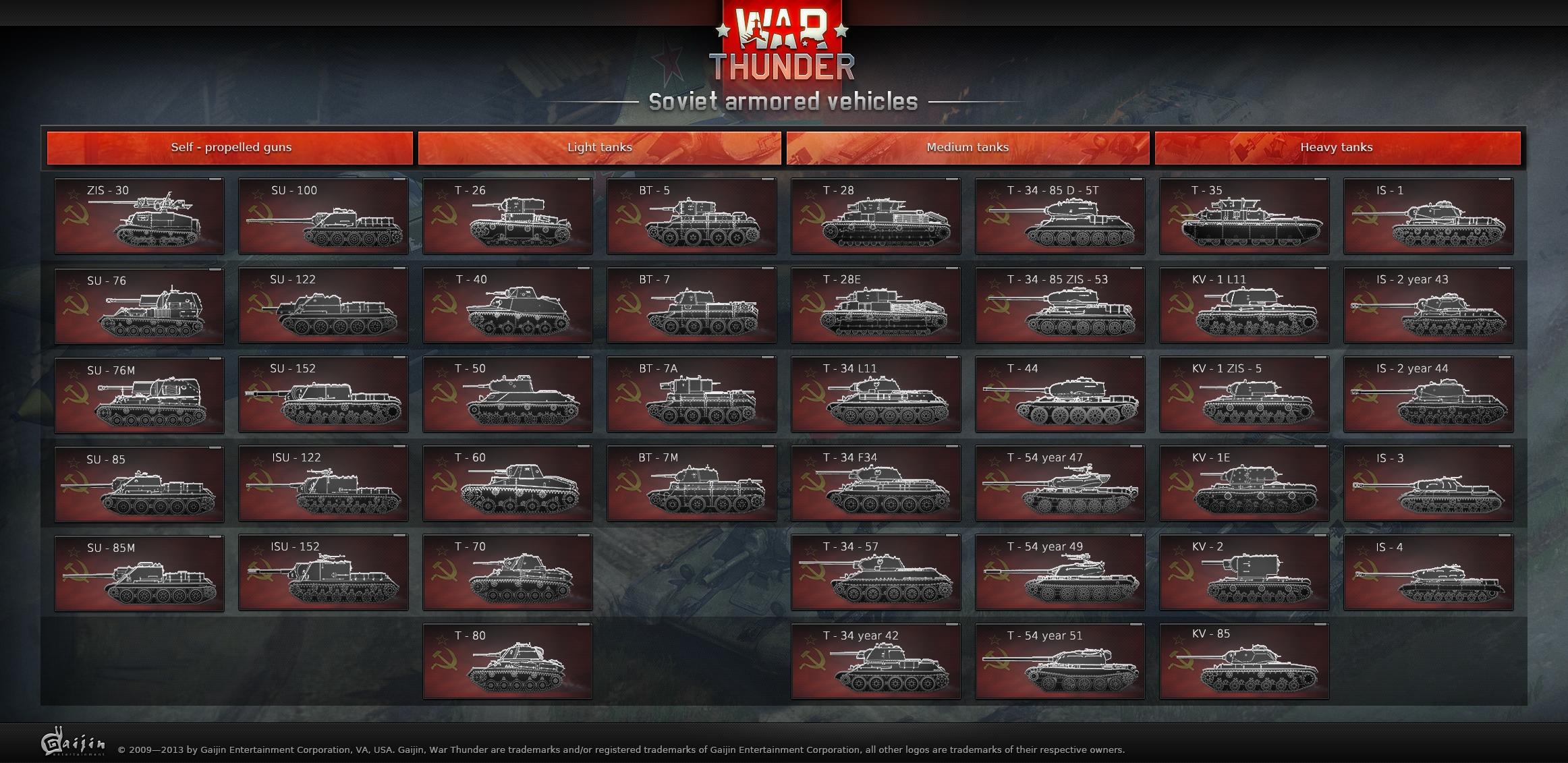 War Thunder Tank Tree